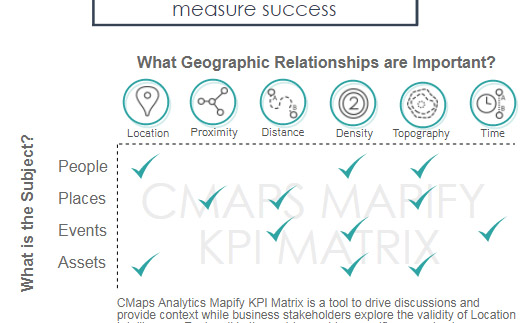 "3 Steps to ""Mapify your Metrics"""